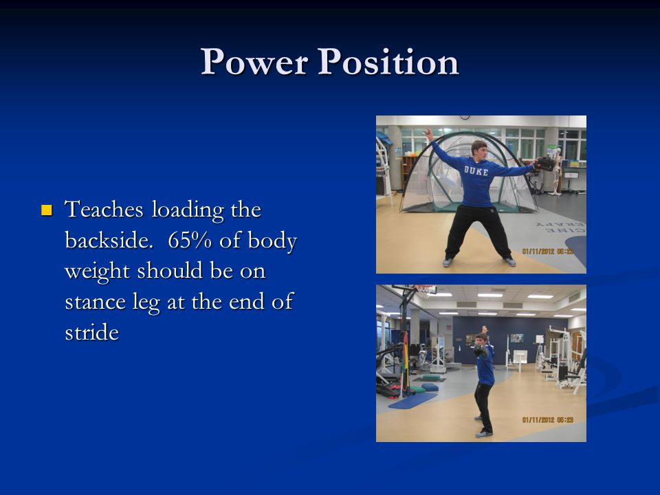 Power Position Teaches loading the backside.