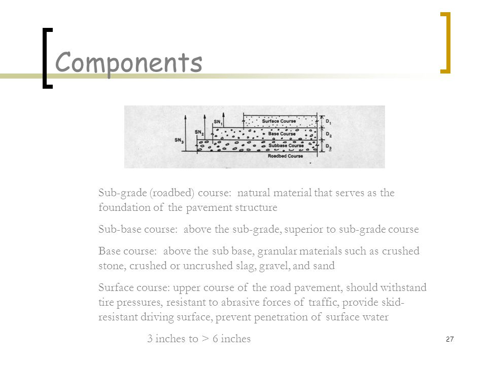 Components Sub-grade (roadbed) course: natural material that serves as the foundation of the pavement structure.