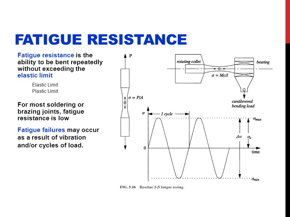 Fatigue Resistance Fatigue resistance is the ability to be bent repeatedly without exceeding the elastic limit.