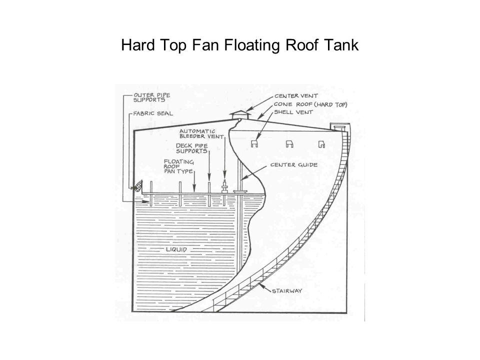 Hard Top Fan Floating Roof Tank