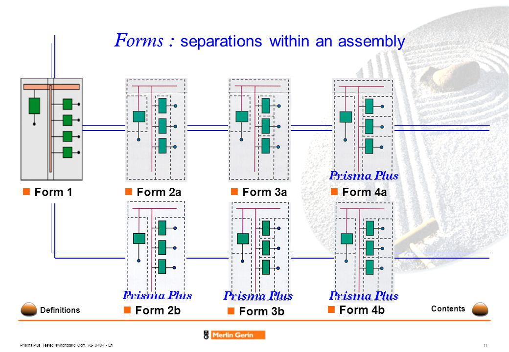 Forms : separations within an assembly