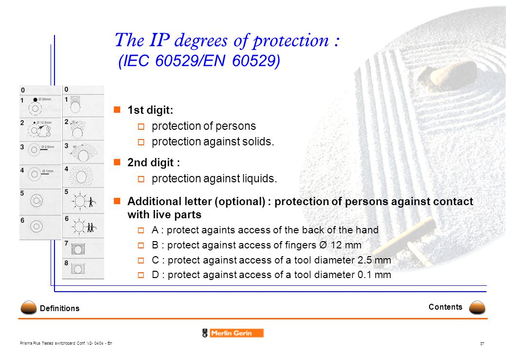 The IP degrees of protection : (IEC 60529/EN 60529)
