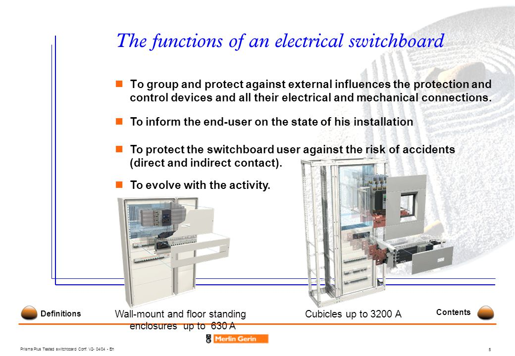 Prisma plus the tested switchboard complying with for Floor function definition
