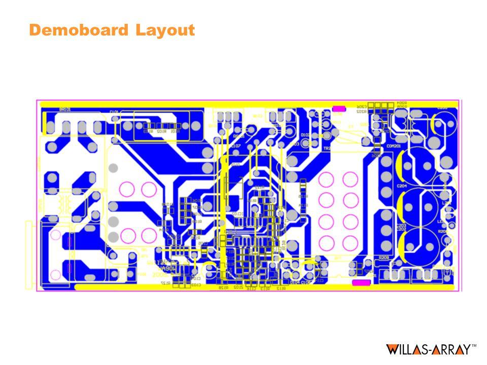 Demoboard Layout