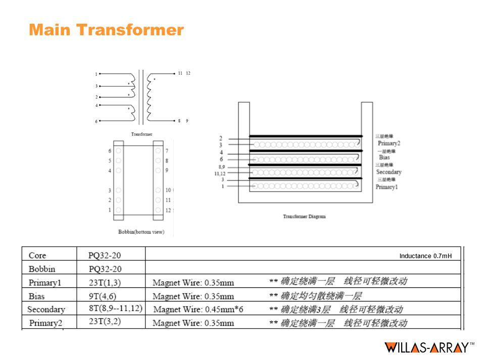 Main Transformer Inductance 0.7mH