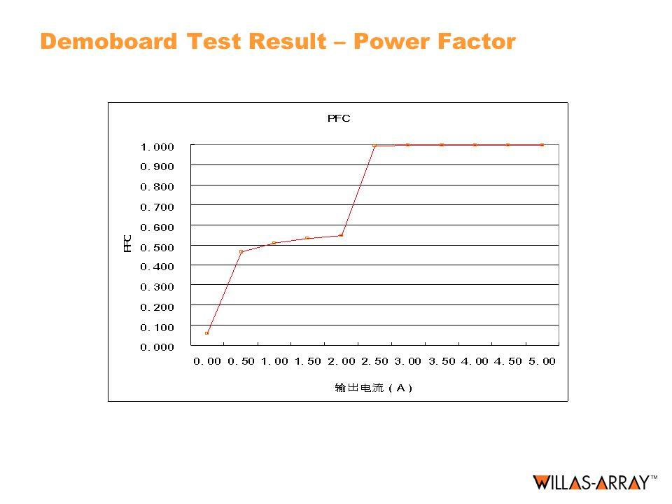Demoboard Test Result – Power Factor