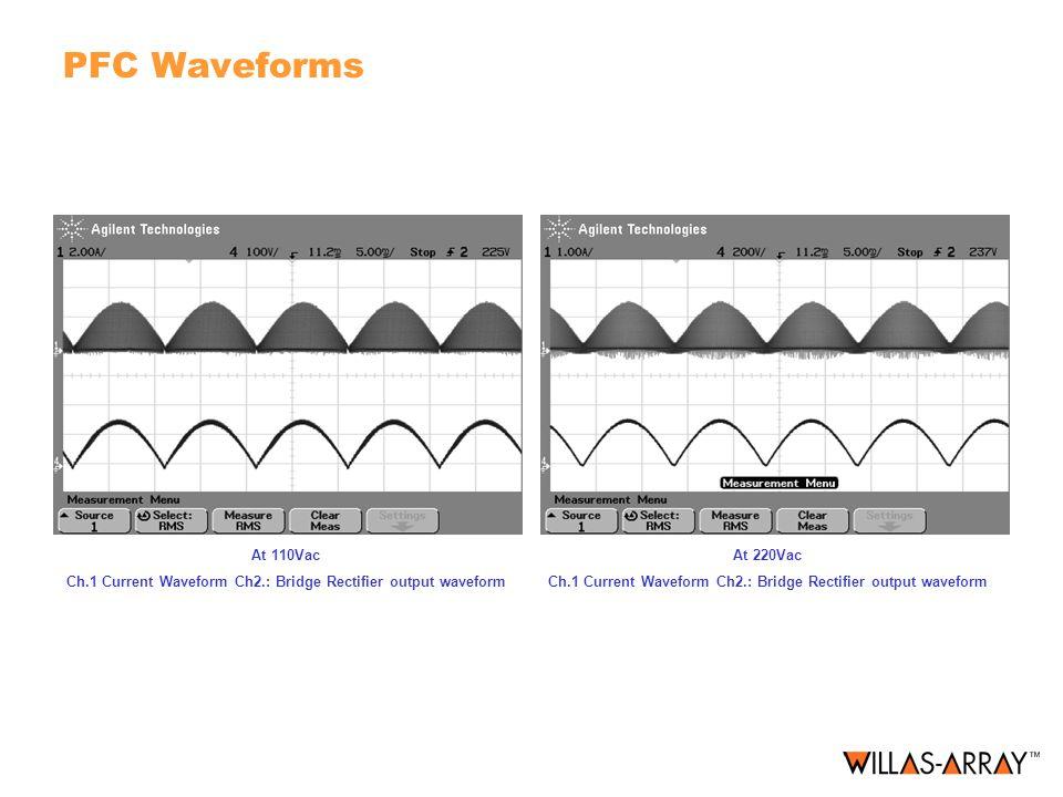 PFC Waveforms At 110Vac. Ch.1 Current Waveform Ch2.: Bridge Rectifier output waveform. At 220Vac.