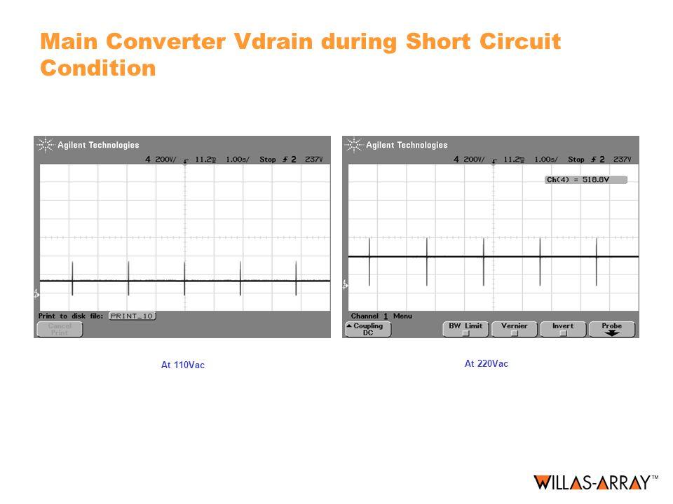 Main Converter Vdrain during Short Circuit Condition