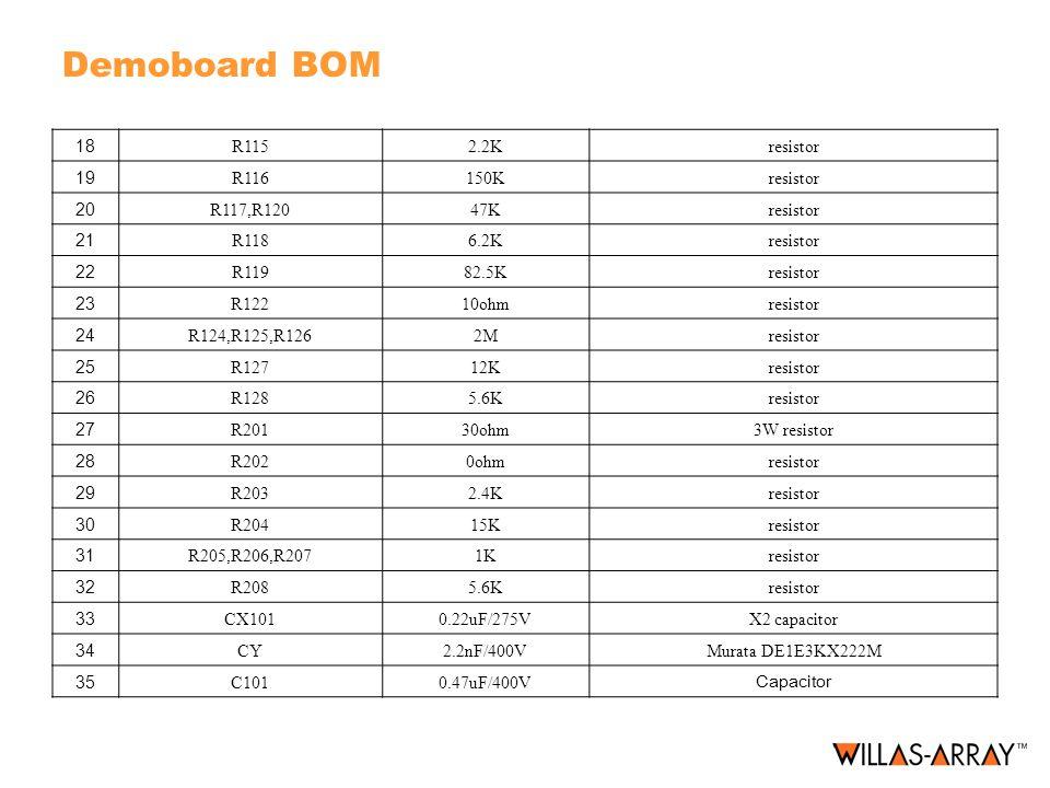 Demoboard BOM 18 R115 2.2K resistor 19 R116 150K 20 R117,R120 47K 21
