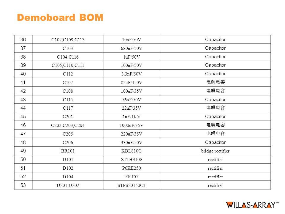 Demoboard BOM 36 C102,C109,C113 10nF/50V Capacitor 37 C103 680nF/50V