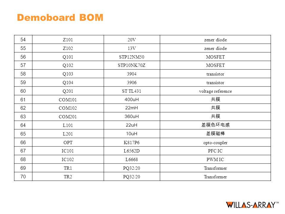 Demoboard BOM 54 Z101 20V zener diode 55 Z102 13V 56 Q101 STP12NM50