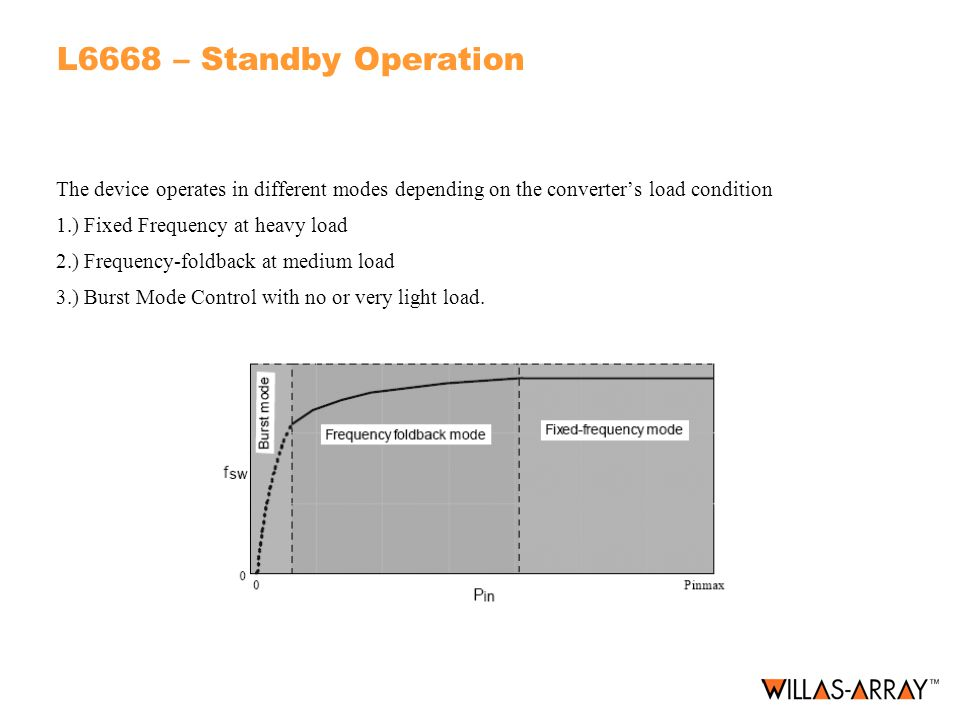 L6668 – Standby Operation The device operates in different modes depending on the converter's load condition.