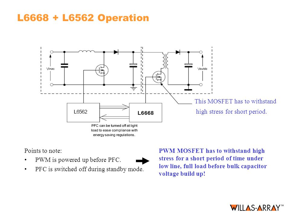 L6668 + L6562 Operation This MOSFET has to withstand