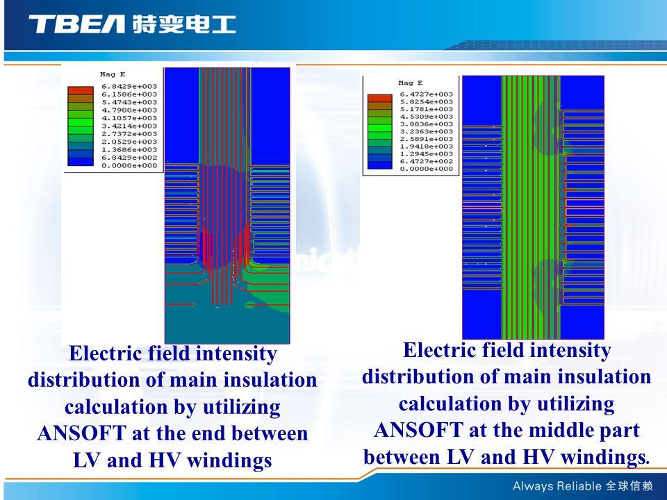 随着电压等级的提高,产品试验电压特别是工频试验电压与工作电压的倍数在不断降低。对于特高压变压器要特别注意考核产品在长期运行电压下的绝缘稳定性。为了达到这一目的,确定特高压变压器的1000kV线端的工频试验电压为1100kV(5min)。在长时感应耐压(ACLD)中进行考核,并监视局部放电。