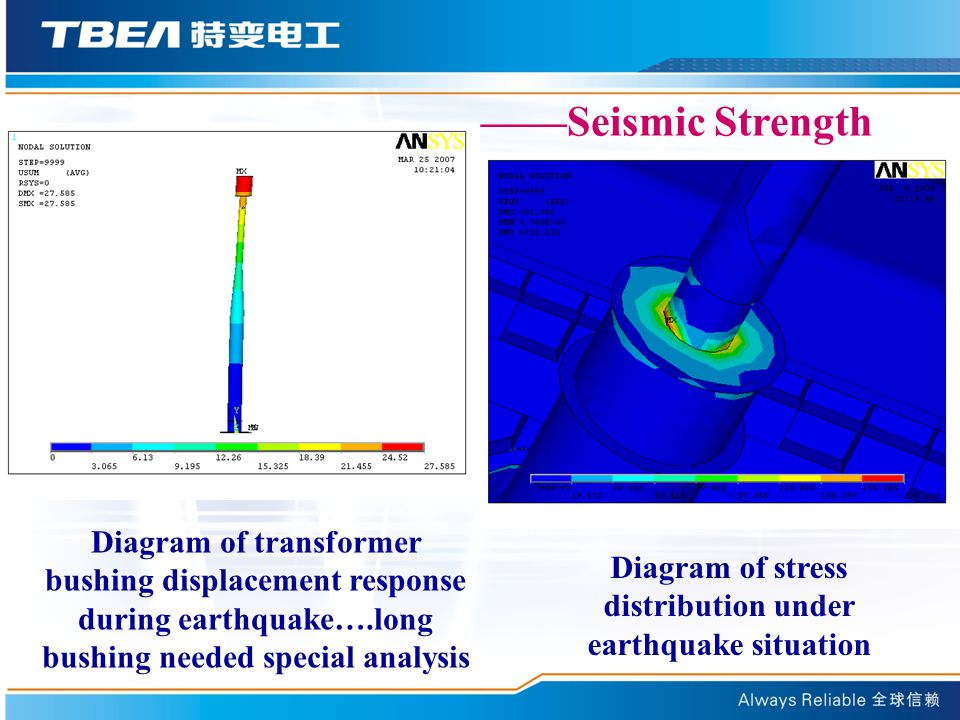 Diagram of stress distribution under earthquake situation