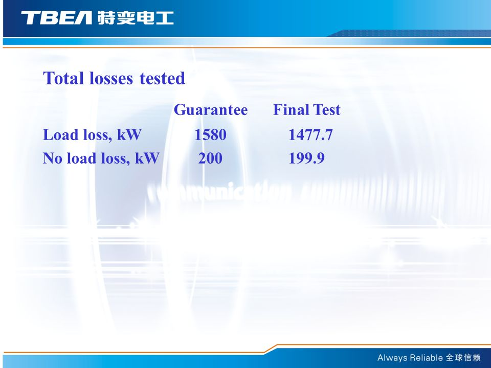 Guarantee Final Test Total losses tested Load loss, kW 1580 1477.7