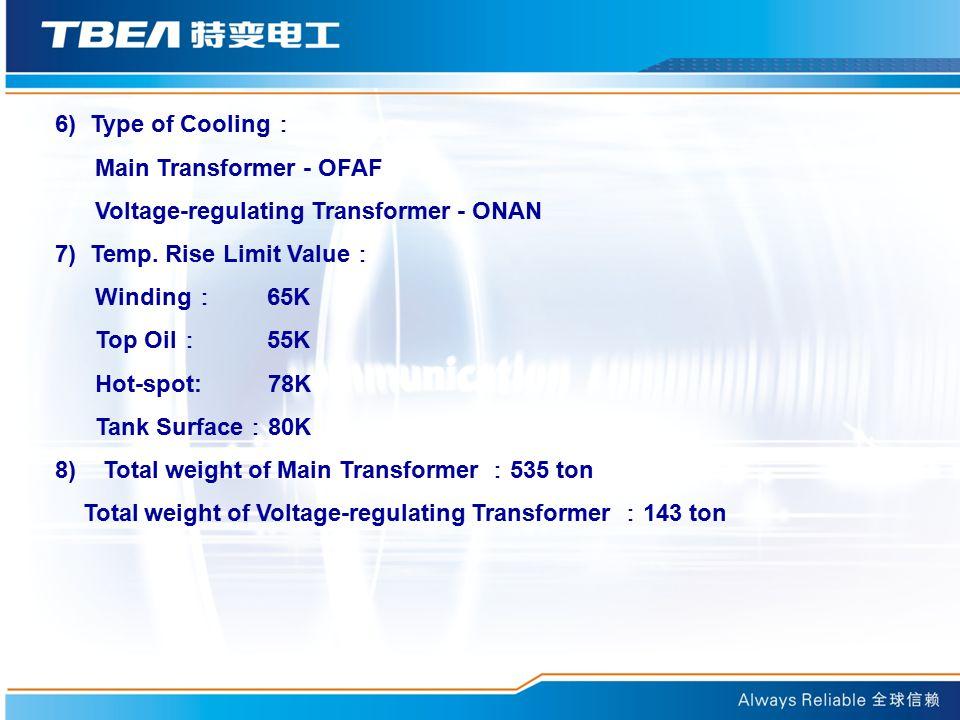 Main Transformer - OFAF Voltage-regulating Transformer - ONAN