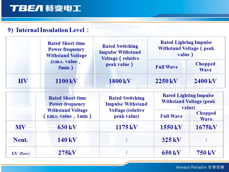9) Internal Insulation Level: