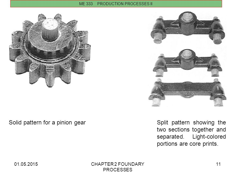 Solid pattern for a pinion gear