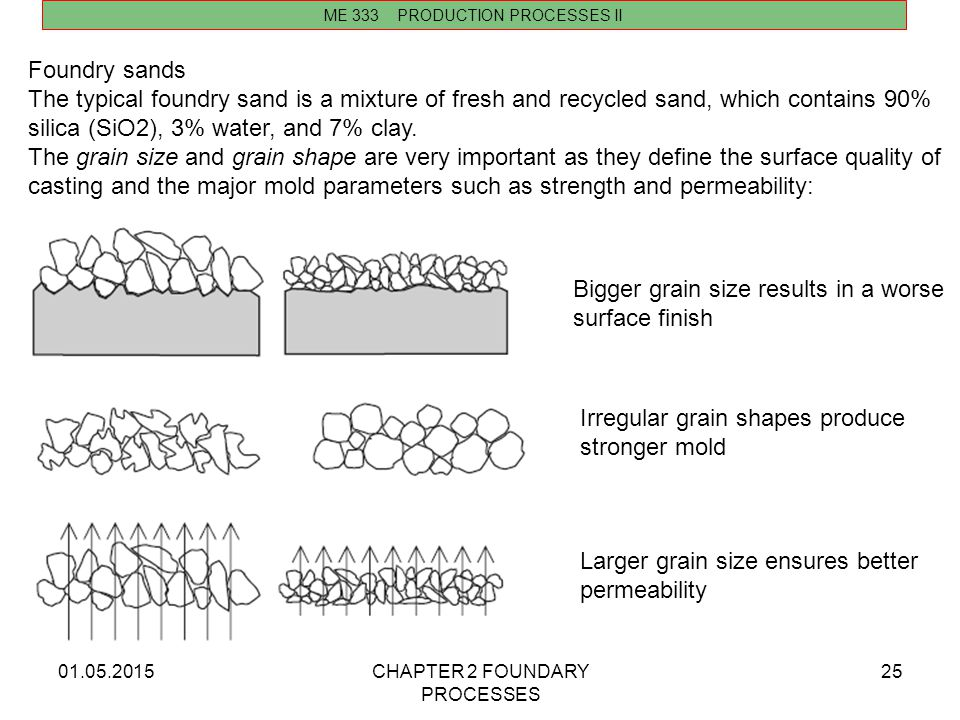 Bigger grain size results in a worse surface finish