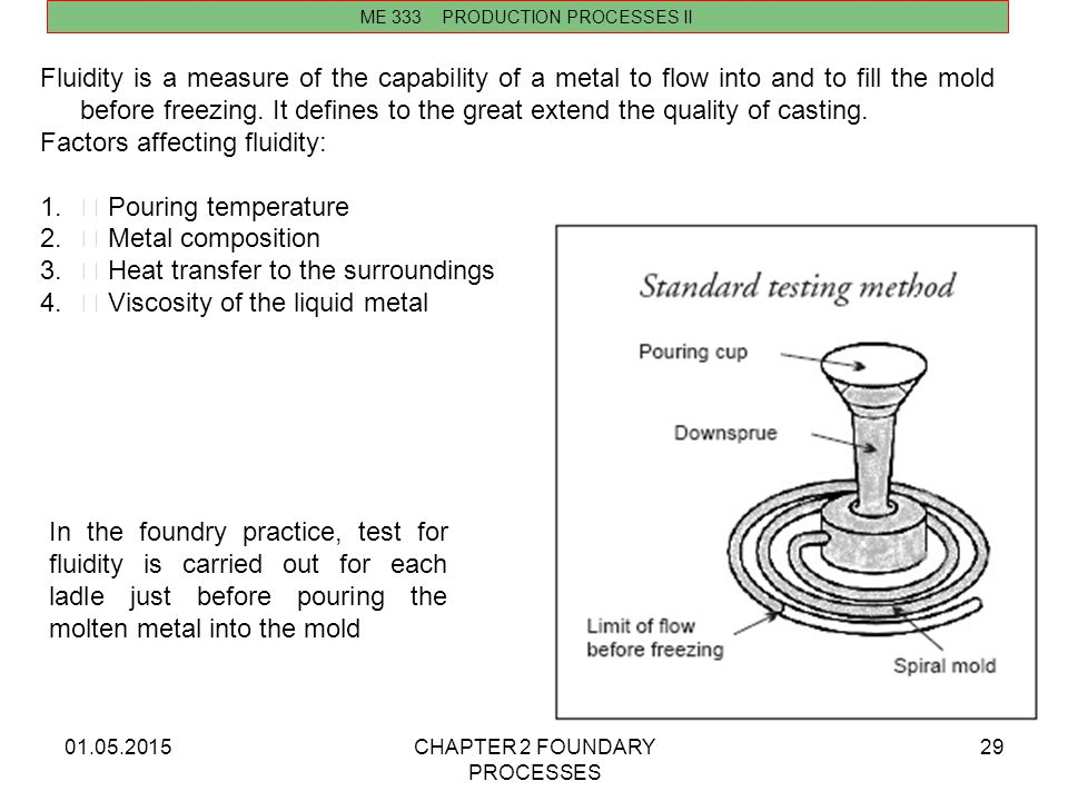 Factors affecting fluidity: Œ Pouring temperature  Metal composition