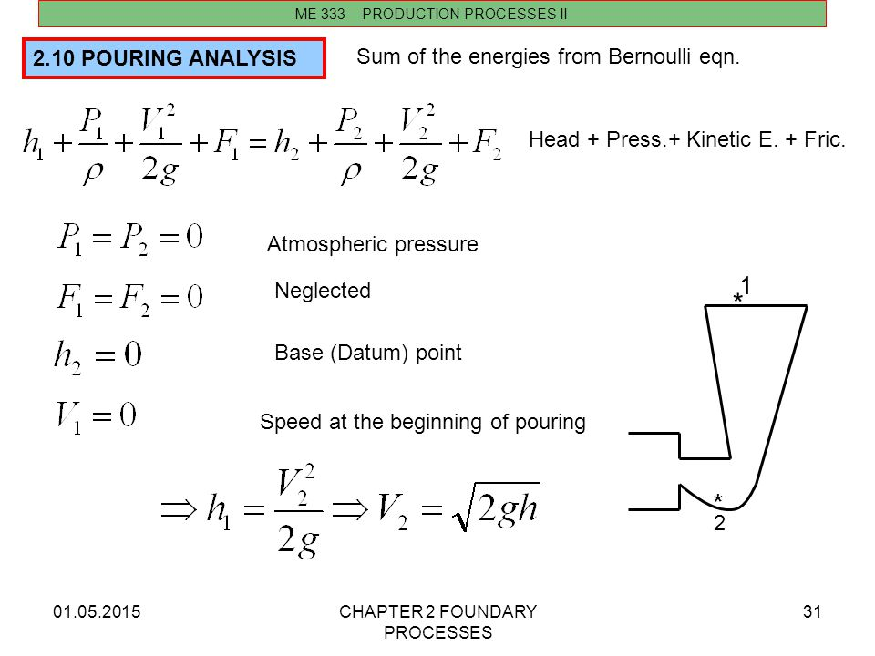 * 1 2.10 POURING ANALYSIS Sum of the energies from Bernoulli eqn.