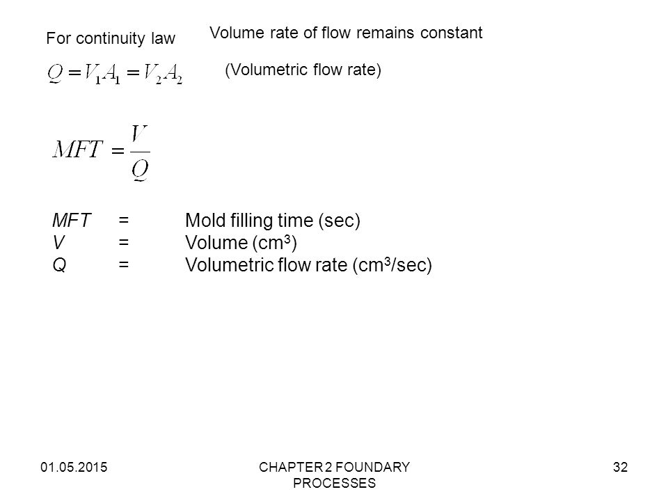CHAPTER 2 FOUNDARY PROCESSES