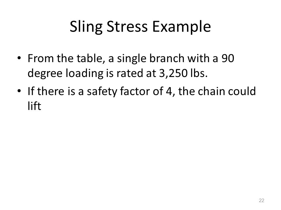 Sling Stress Example From the table, a single branch with a 90 degree loading is rated at 3,250 lbs.