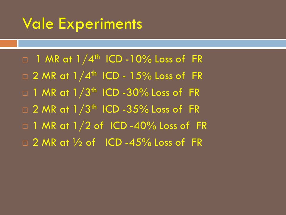 Vale Experiments 1 MR at 1/4th ICD -10% Loss of FR