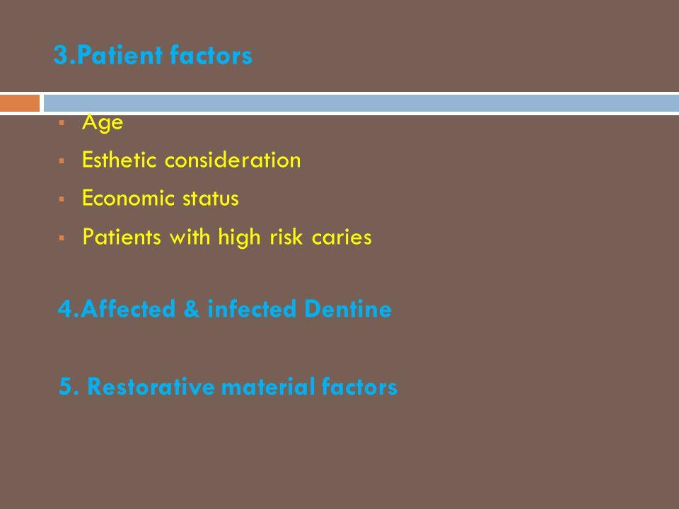 3.Patient factors 4.Affected & infected Dentine
