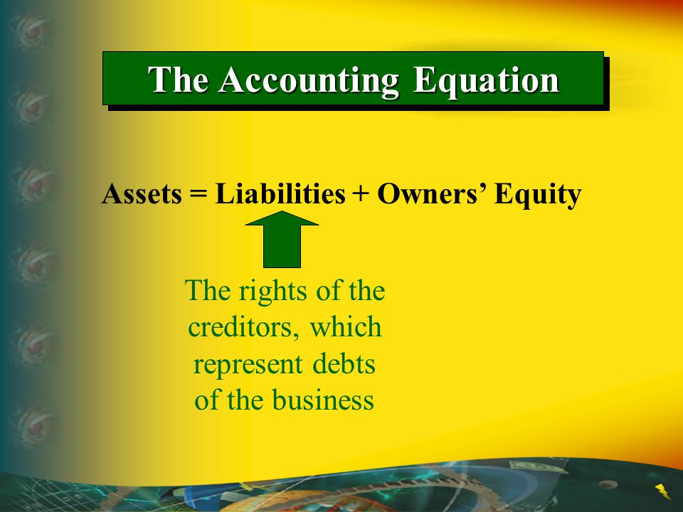 The Accounting Equation Assets = Liabilities + Owners' Equity