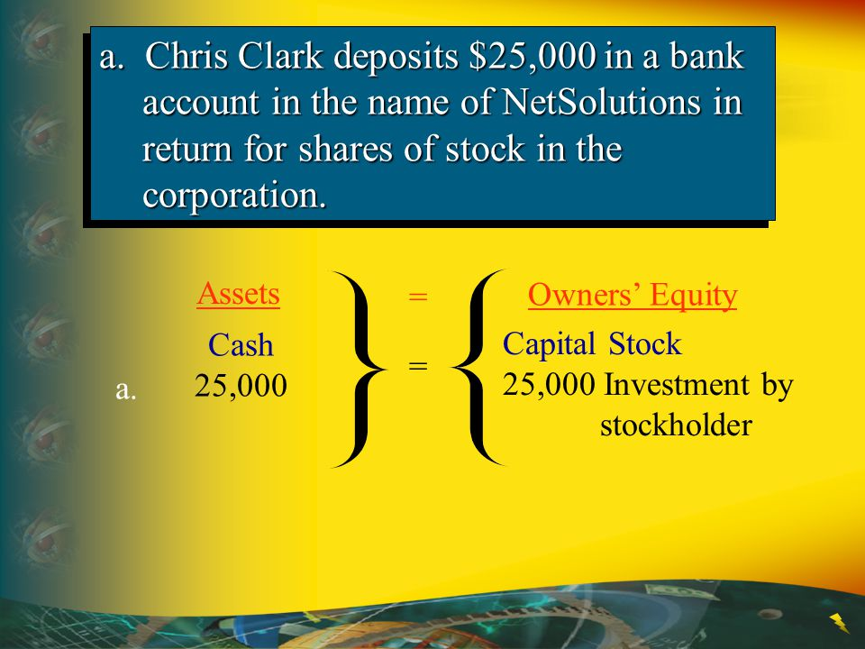 a. Chris Clark deposits $25,000 in a bank account in the name of NetSolutions in return for shares of stock in the corporation.