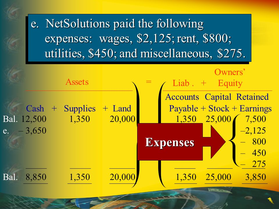 e. NetSolutions paid the following expenses: wages, $2,125; rent, $800; utilities, $450; and miscellaneous, $275.