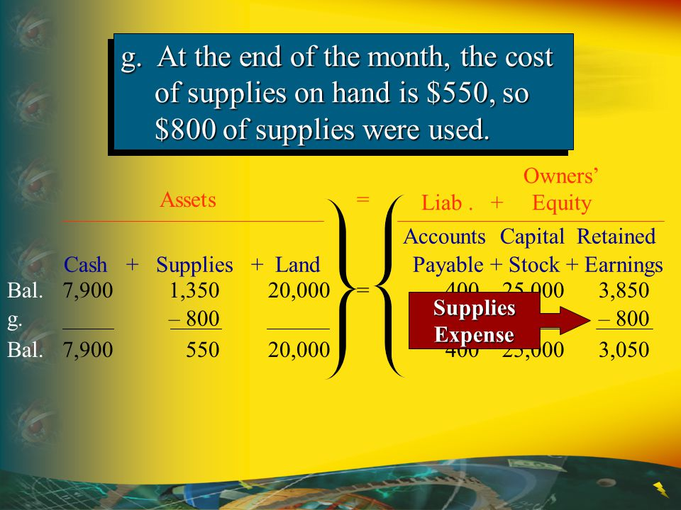 g. At the end of the month, the cost of supplies on hand is $550, so $800 of supplies were used.
