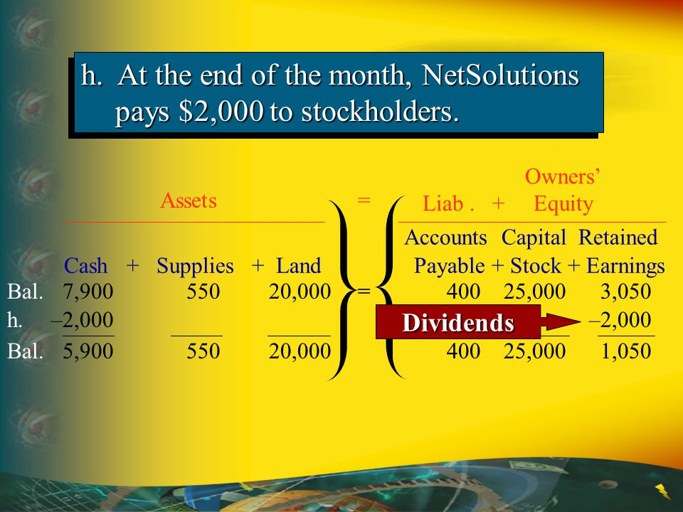 h. At the end of the month, NetSolutions pays $2,000 to stockholders.
