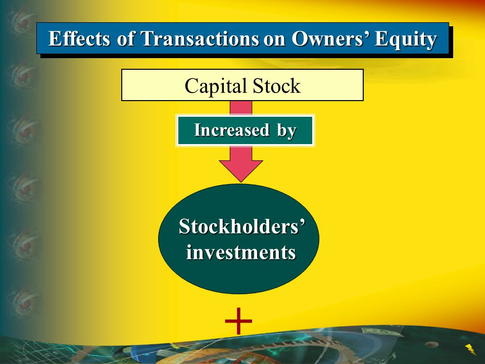 Effects of Transactions on Owners' Equity