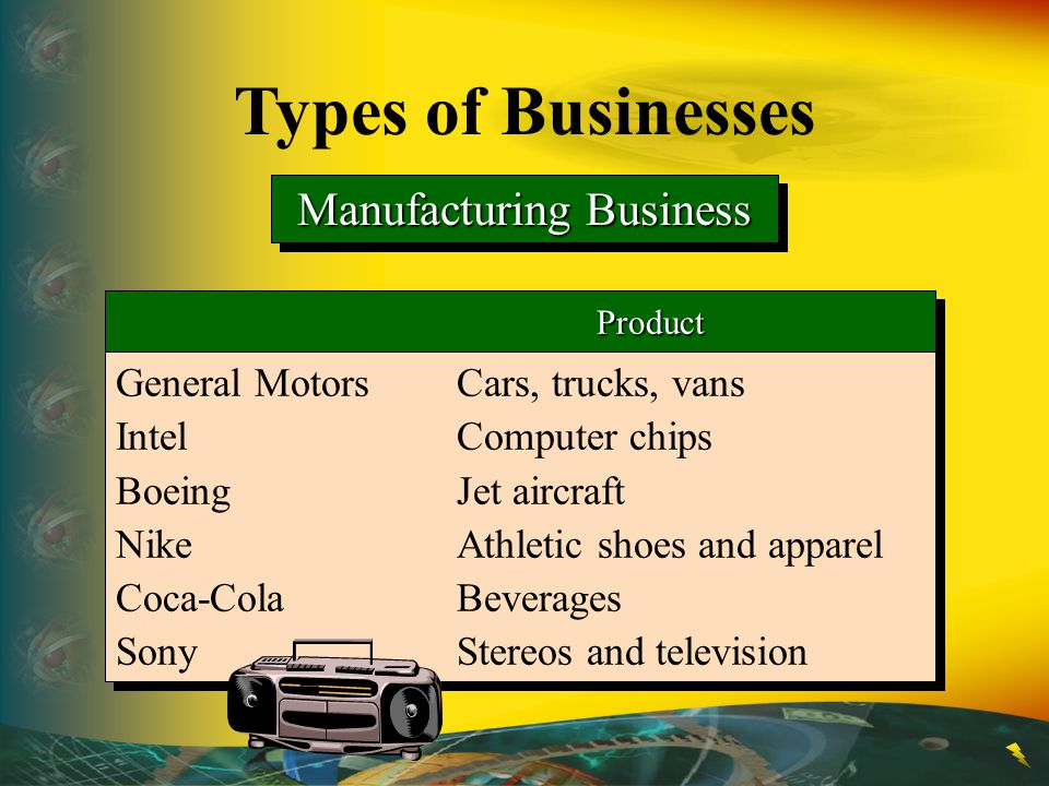 Manufacturing Business
