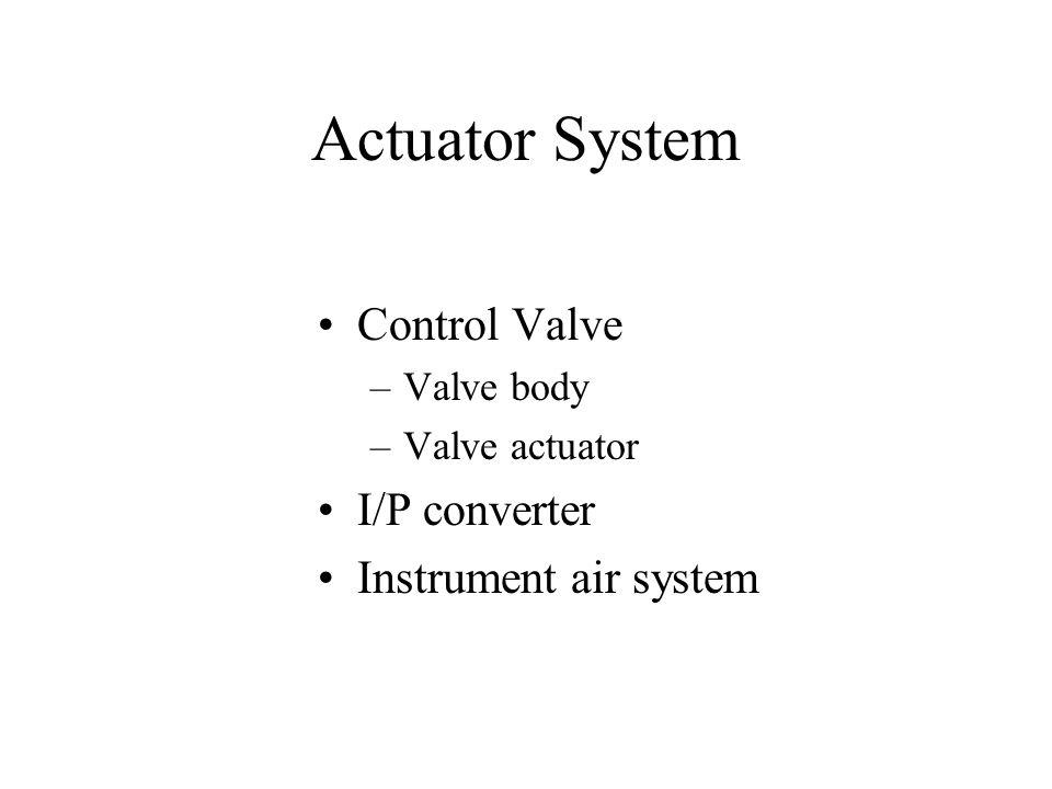 Actuator System Control Valve I/P converter Instrument air system
