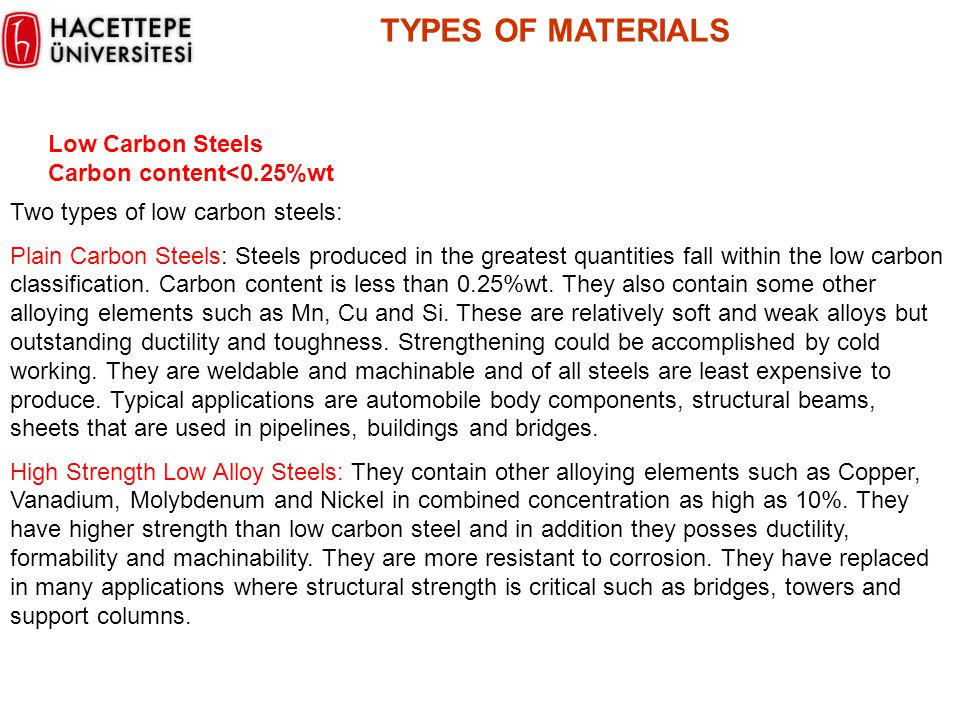TYPES OF MATERIALS Low Carbon Steels Carbon content<0.25%wt