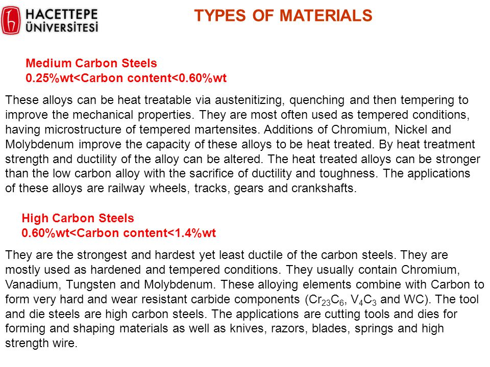 TYPES OF MATERIALS Medium Carbon Steels