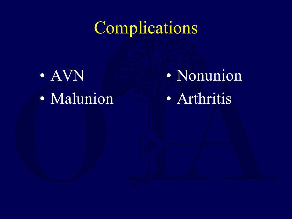 Complications AVN Malunion Nonunion Arthritis