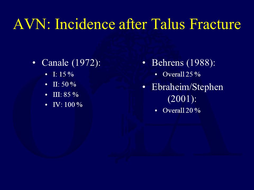 AVN: Incidence after Talus Fracture