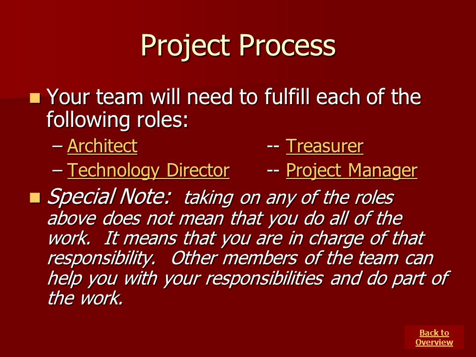 Project Process Your team will need to fulfill each of the following roles: Architect -- Treasurer.