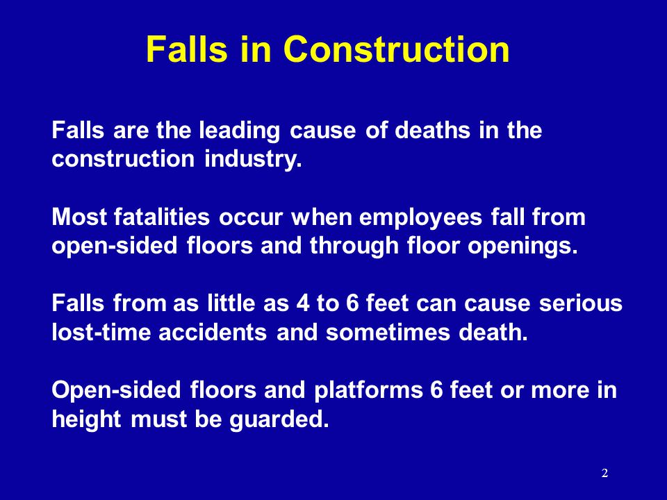 Fall Protection 1926 Subpart M Fall Protection Ppt