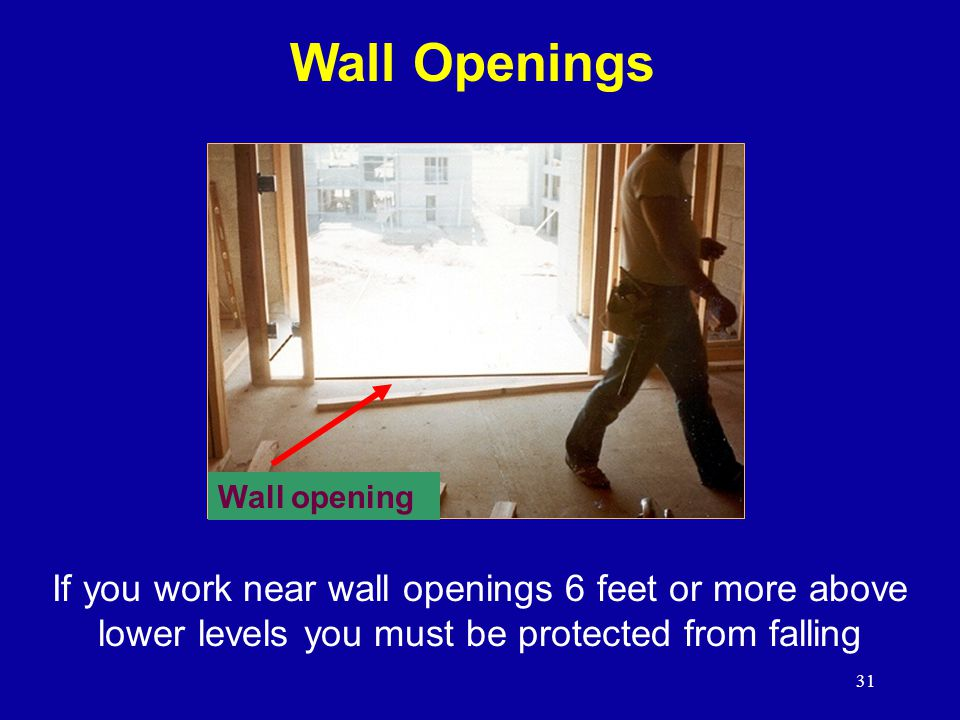 Wall Openings Reference 1926.501(b)(14)