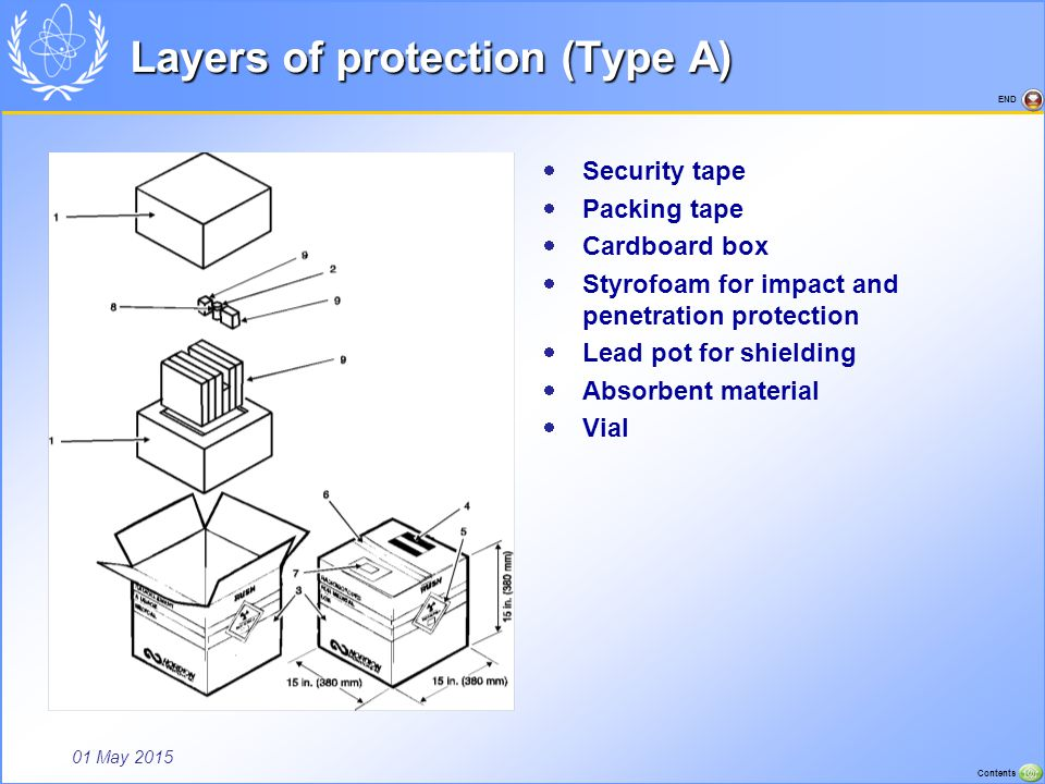 Layers of protection (Type A)