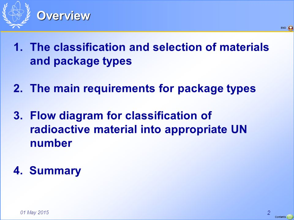 Overview The classification and selection of materials and package types. The main requirements for package types.