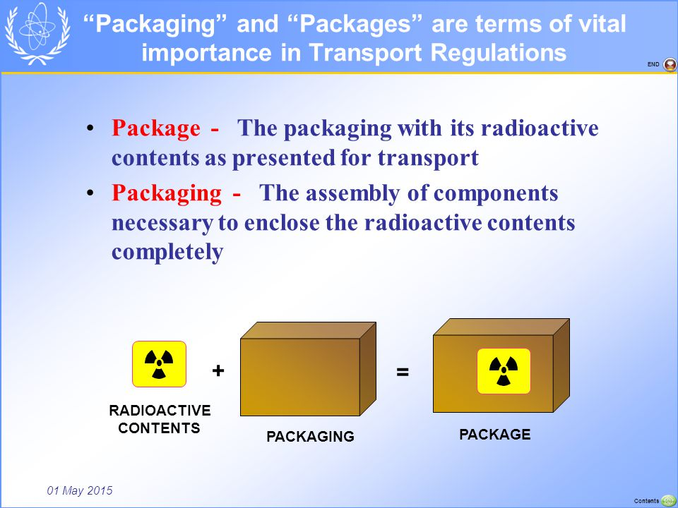 Packaging and Packages are terms of vital importance in Transport Regulations