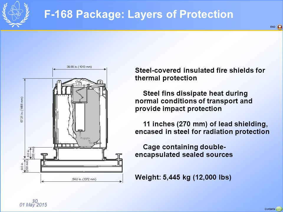 F-168 Package: Layers of Protection