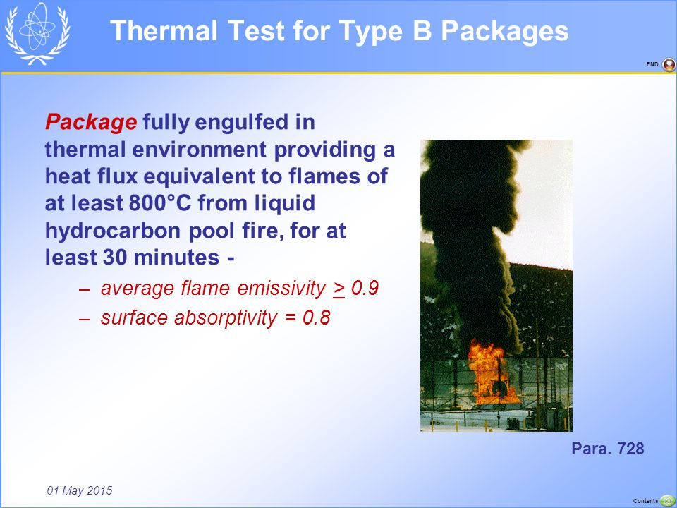 Thermal Test for Type B Packages